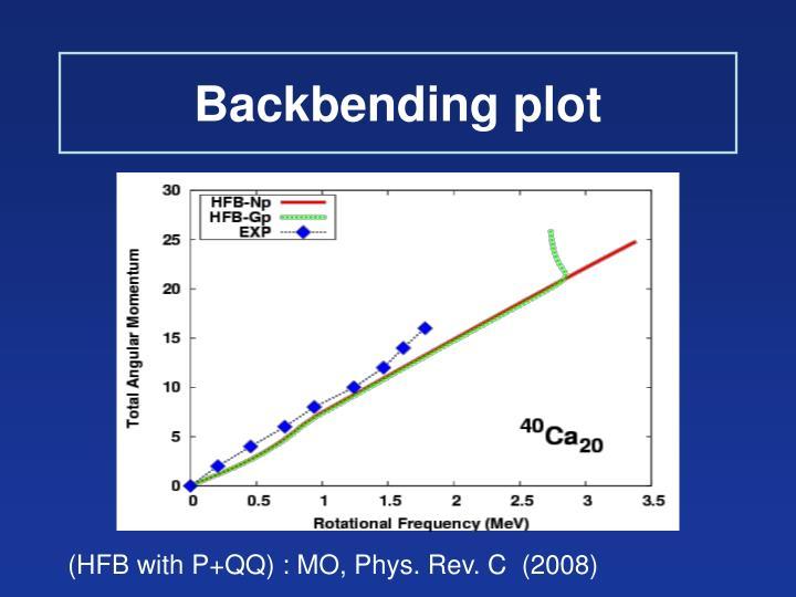Backbending plot