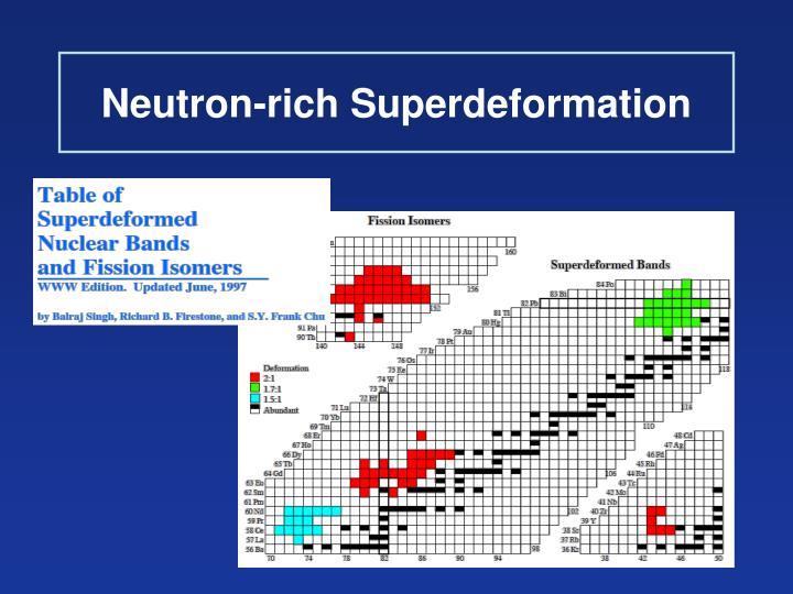 Neutron-rich Superdeformation