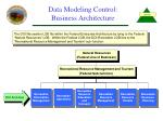 data modeling control business architecture