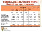 budget vs expenditure for the 2012 13 financial year per programme