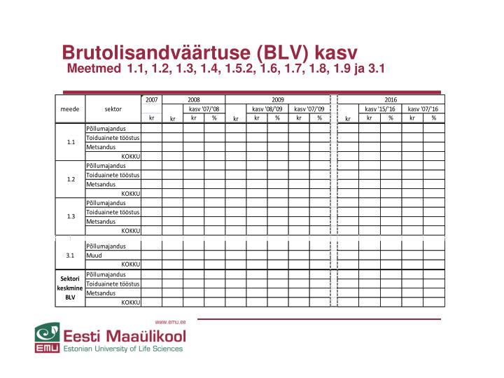 Brutolisandväärtuse (BLV) kasv