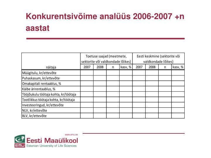 Konkurentsivõime analüüs 2006-2007 +n aastat