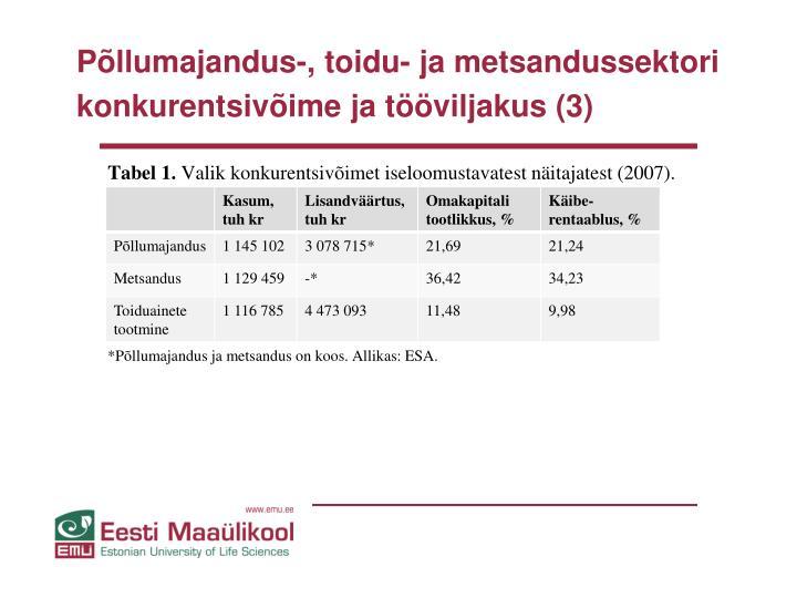 Põllumajandus-, toidu- ja metsandussektori konkurentsivõime ja tööviljakus (3)