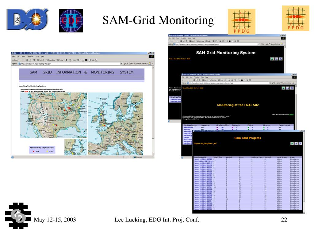 PPT - D Ø Computing Experience and Plans for SAM-Grid PowerPoint