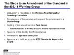 the steps to an amendment of the standard in the 802 11 working group
