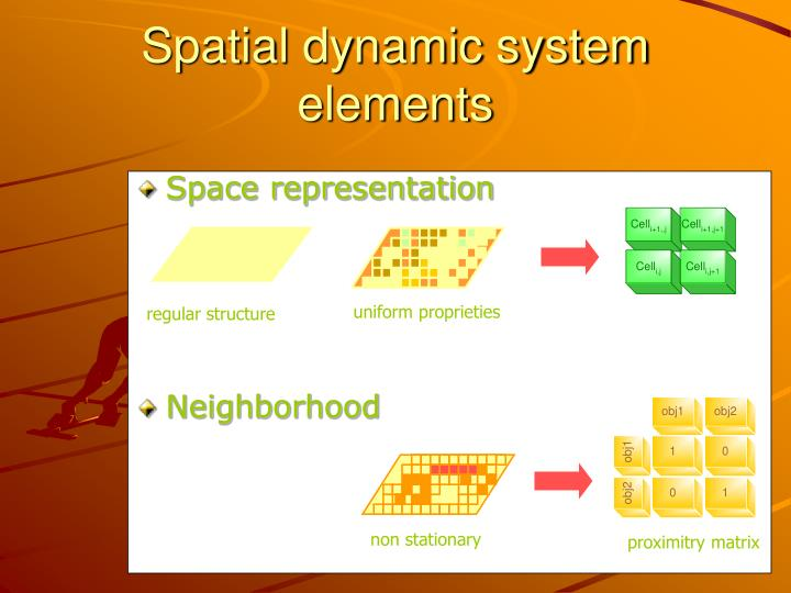 Spatial dynamic system elements