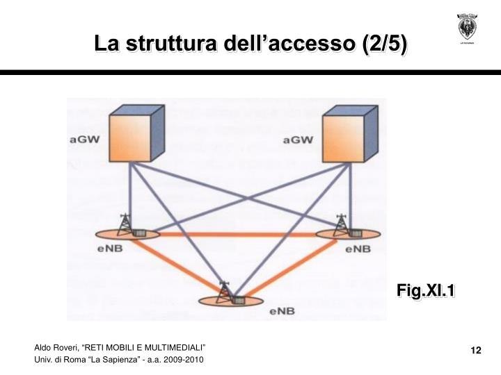 La struttura dell'accesso (2/5)