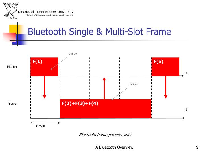 PPT - A Bluetooth Overview PowerPoint Presentation - ID:4782680