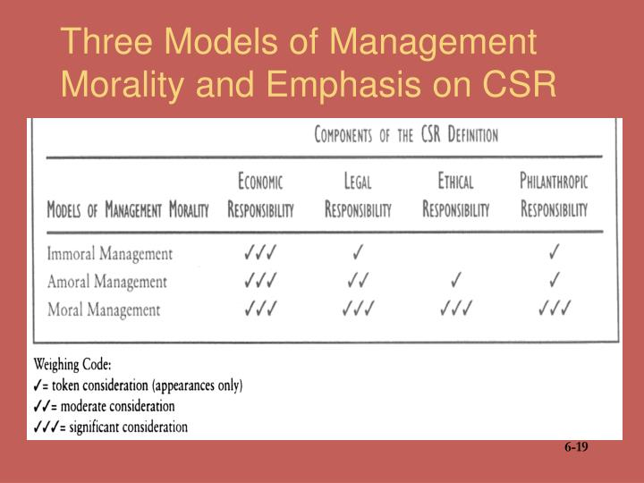 the dangerous morality of managing earnings After reading case 2-2 in your text, the dangerous morality of managing earnings after reading case 2-2 in your text, the dangerous morality of managing earnings, thoroughly answer the two questions below.