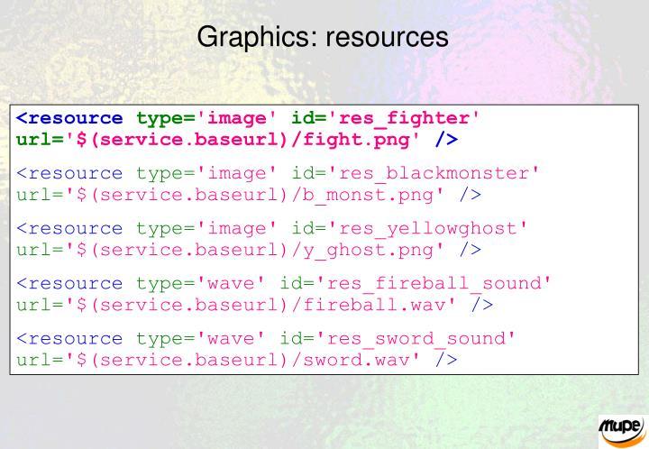 Graphics: resources