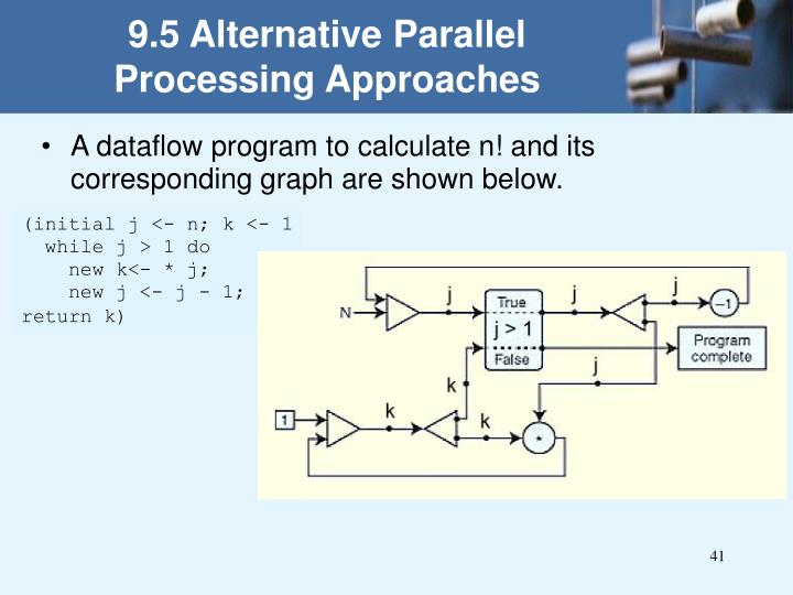 9.5 Alternative Parallel Processing Approaches
