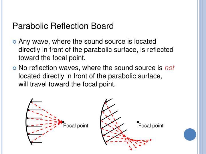 Parabolic Reflection Board