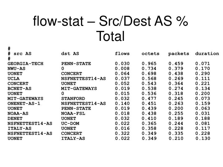 flow-stat – Src/Dest AS % Total