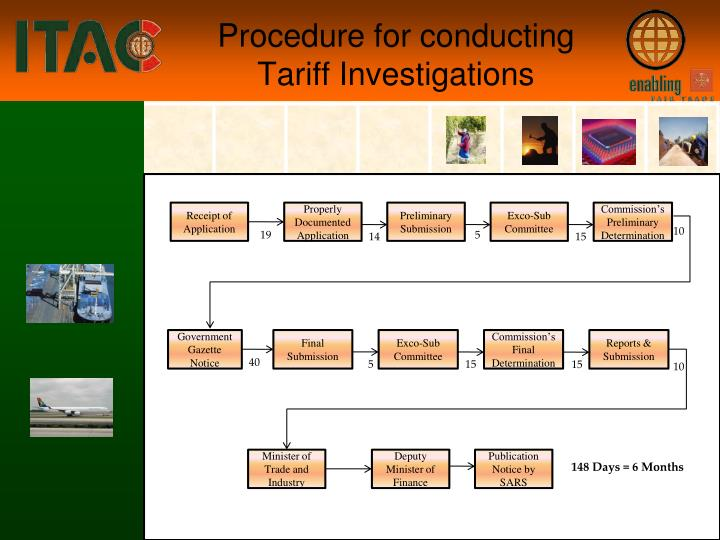 Procedure for conducting