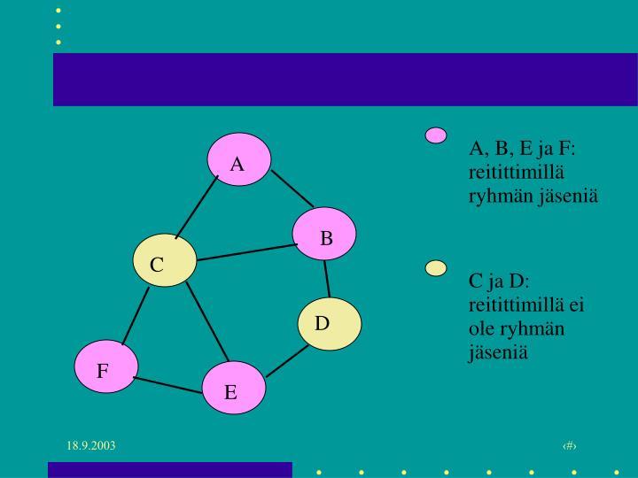 A, B, E ja F: reitittimillä ryhmän jäseniä