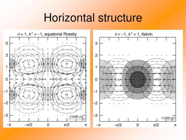Horizontal structure