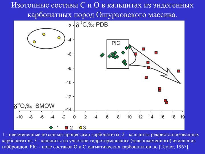 Изотопные составы С и О в кальцитах из эндогенных карбонатных пород Ошурковского массива.