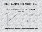 diagrammi del moto u a