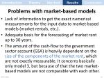 problems with market based models
