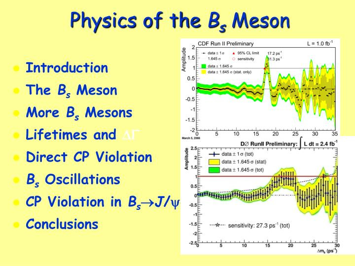 Physics of the