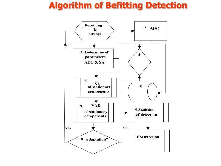 Algorithm of Befitting Detection