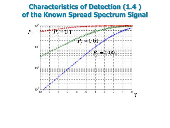 Characteristics of Detection (1.4 )