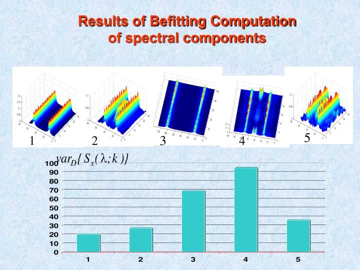 Results of Befitting Computation