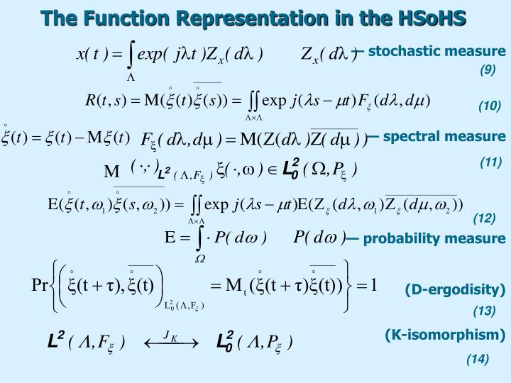 The Function Representation in the HSoHS