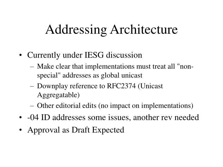 Addressing architecture