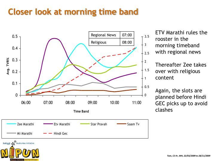 Closer look at morning time band
