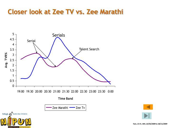 Closer look at Zee TV vs. Zee Marathi