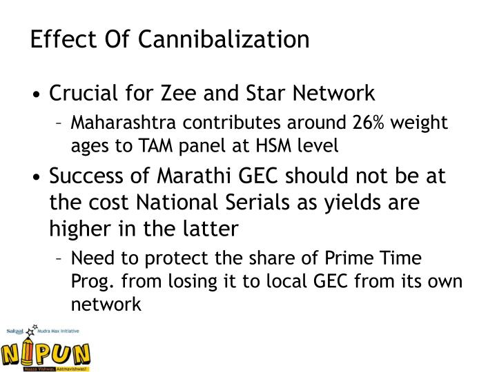 Effect Of Cannibalization