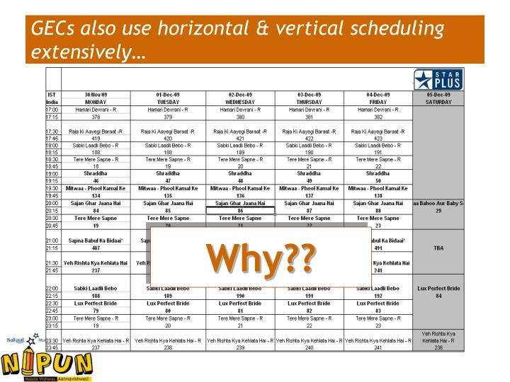 GECs also use horizontal & vertical scheduling extensively…