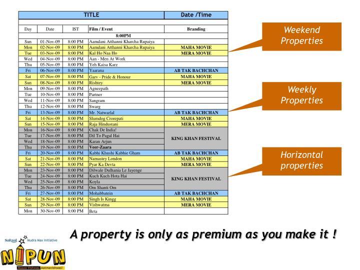 Weekend Properties