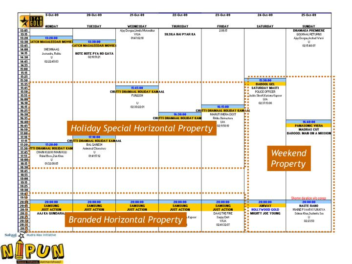 Holiday Special Horizontal Property