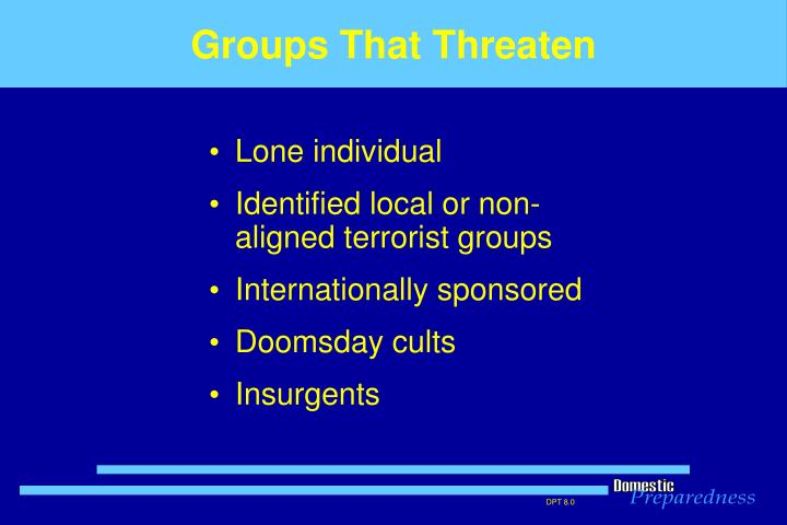 Groups That Threaten