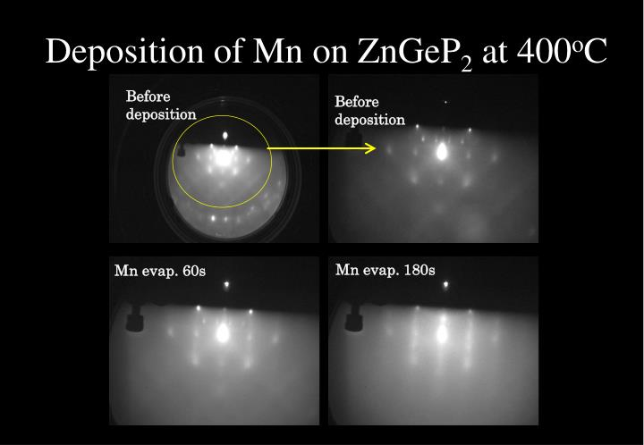 Deposition of Mn on ZnGeP