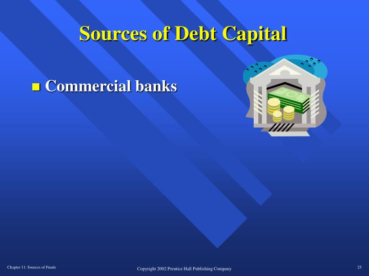 Ppt Sources Of Funds Equity And Debt Powerpoint