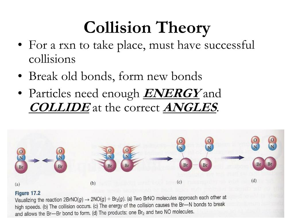 PPT - Topic: Kinetics & Equilibrium PowerPoint ...