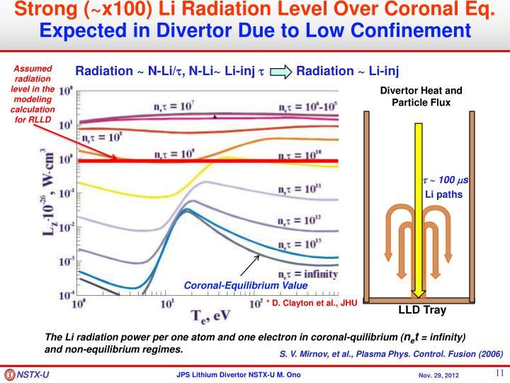 Strong (~x100) Li Radiation Level Over Coronal Eq.
