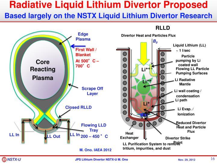 Radiative Liquid Lithium Divertor Proposed