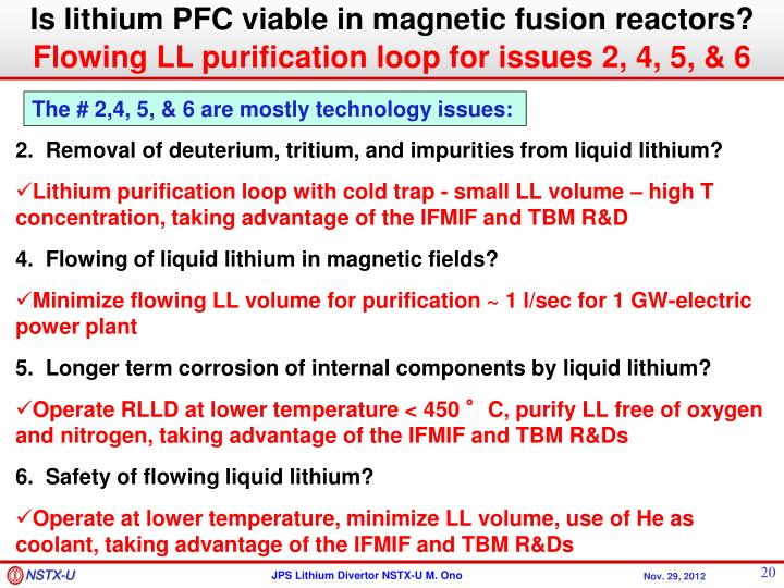 Is lithium PFC viable in magnetic fusion reactors?