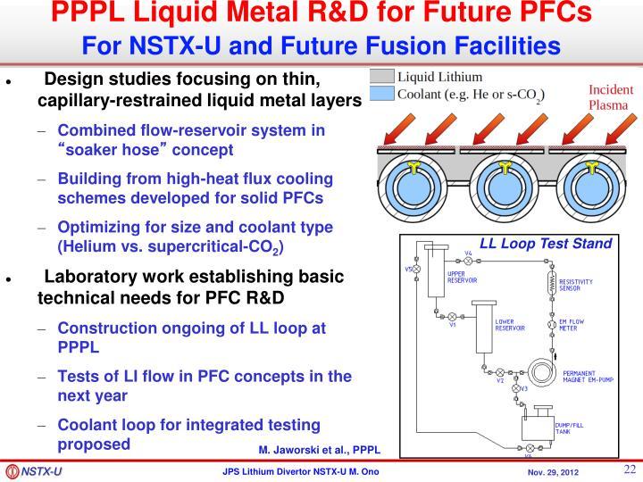 Design studies focusing on thin, capillary-restrained liquid metal layers