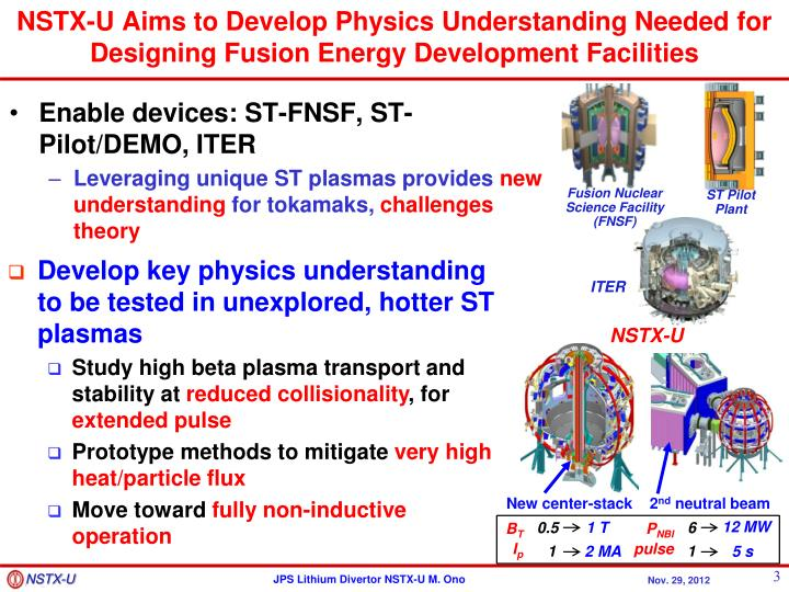 NSTX-U Aims to Develop Physics Understanding Needed for Designing Fusion Energy Development Faciliti...