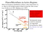 flares microflares in active regions