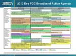 2010 key fcc broadband action agenda
