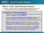 high performance america