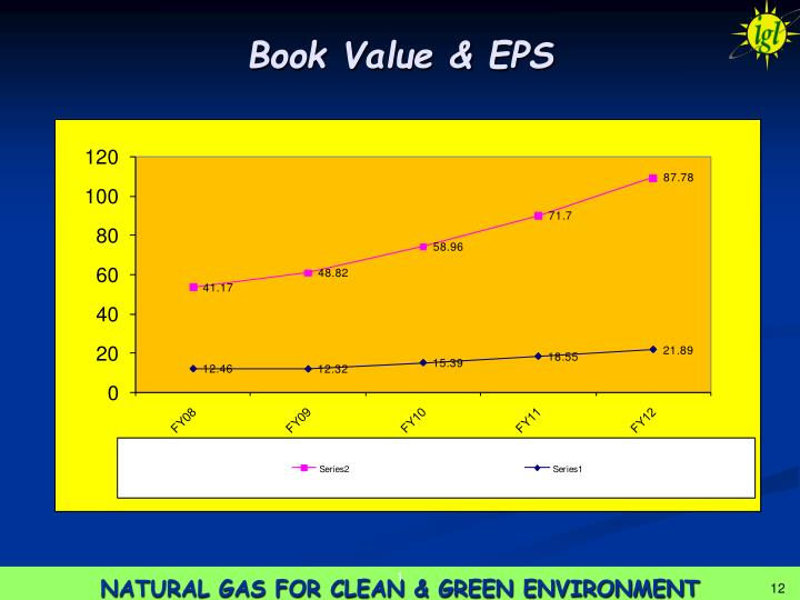 Book Value & EPS