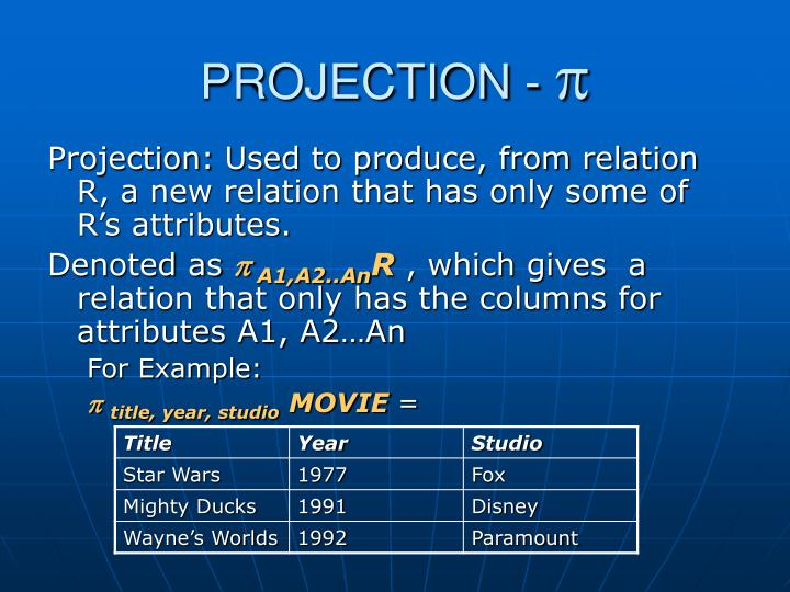 PROJECTION -