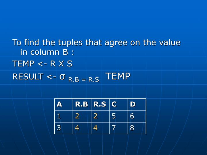 To find the tuples that agree on the value in column B :